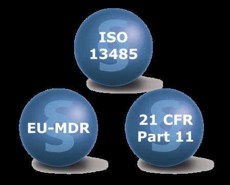 Zertifizierung nach ISO EN 13486:2016, EU-MDR-21 und CFR-Par 11