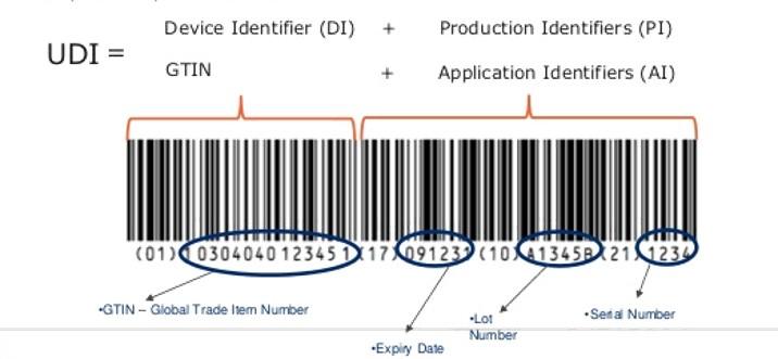 UDI Etikett